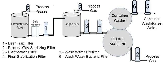 Brewing Filters Schematic.jpg